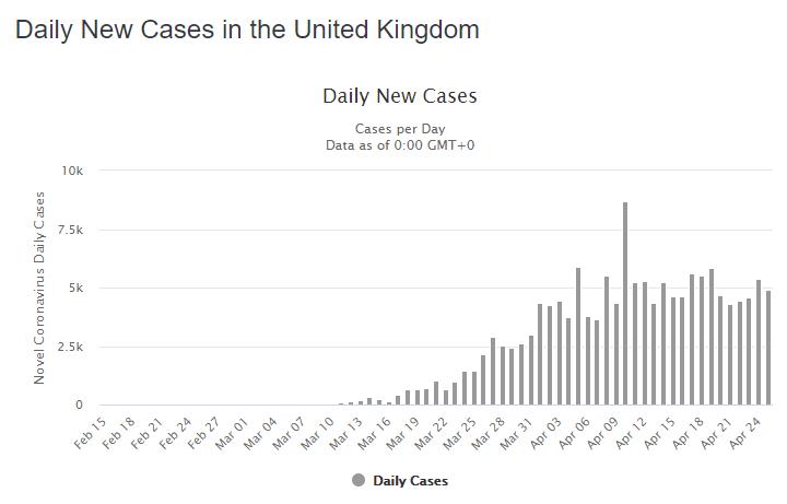 uk-coronavirus-new-cases